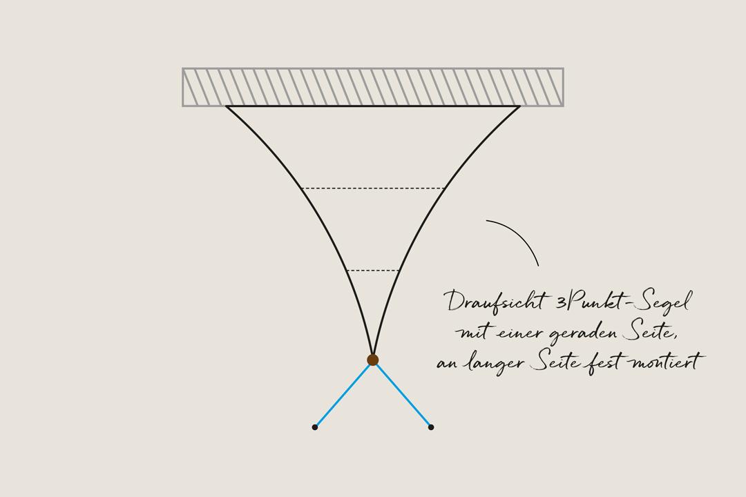 DRaufsicht 3Punkt-Segel mit einer geraden Seite in Wandmontage