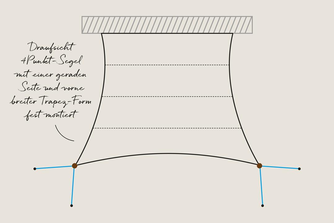 Draufsicht 4Punkt-Segel Form Trapez in Wandmontage