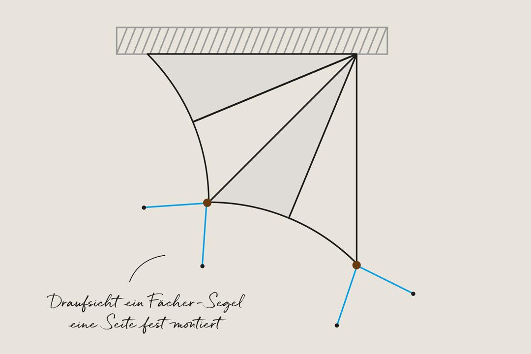 Draufsicht 1fach-Fächer-Segel Wandmontage