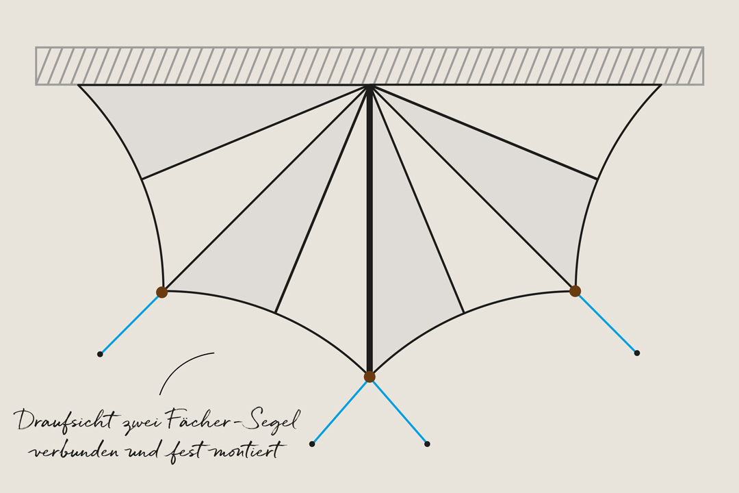 DRaufsicht 2fach-Faecher verbunden Wandmontage